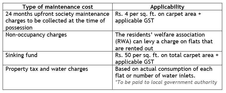 Everything you need to know about maintenance cost